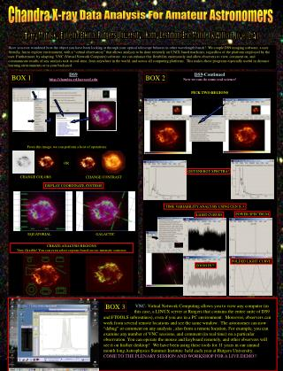 Chandra X-ray Data Analysis For Amateur Astronomers