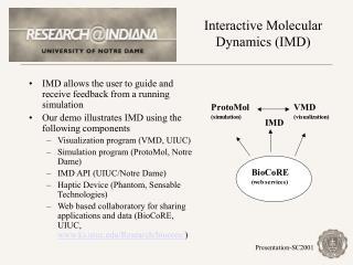Interactive Molecular Dynamics (IMD)