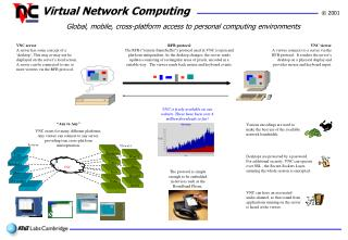 Global, mobile, cross-platform access to personal computing environments