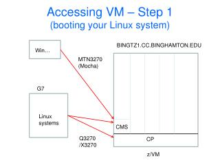Accessing VM – Step 1 (booting your Linux system)