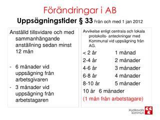 Förändringar i AB Uppsägningstider § 33 F rån och med 1 jan 2012