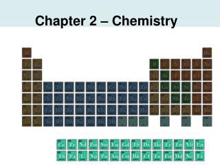 Chapter 2 – Chemistry