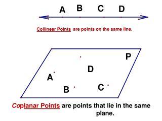 Co p lanar Points