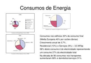 Consumos de Energia