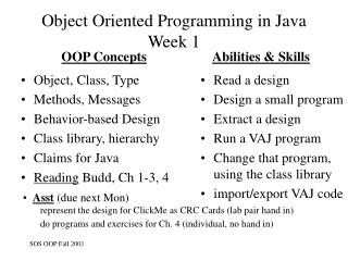 Object Oriented Programming in Java Week 1