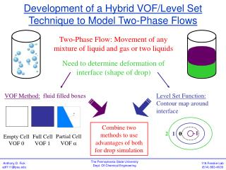 Development of a Hybrid VOF/Level Set Technique to Model Two-Phase Flows