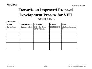 Towards an Improved Proposal Development Process for VHT