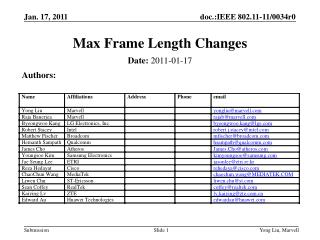 Max Frame Length Changes