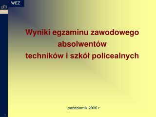 Wyniki egzaminu zawodowego absolwentów  techników i szkół policealnych