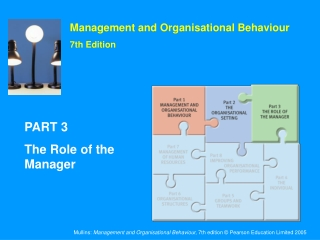 Nature of the organisation
