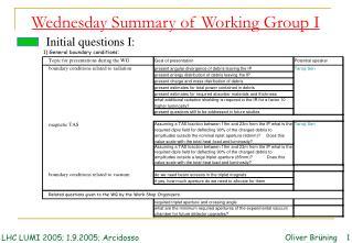 Wednesday Summary of Working Group I