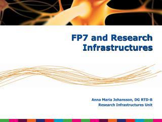Anna Maria Johansson, DG RTD-B  Research Infrastructures Unit