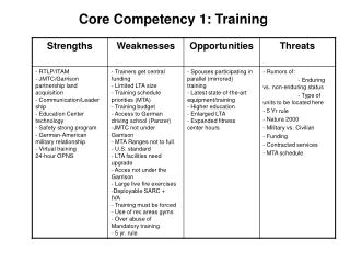 Core Competency 1: Training
