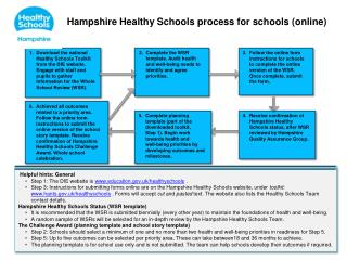 Hampshire Healthy Schools process for schools (online)