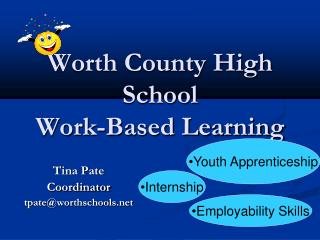 Worth County  High School Work-Based Learning