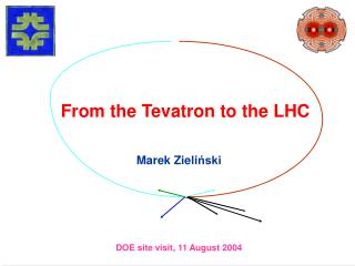 From the Tevatron to the LHC