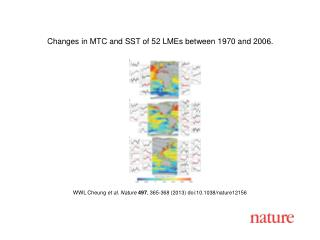 WWL Cheung  et al. Nature  497 , 365-368 (2013)  doi:10.1038/nature12156