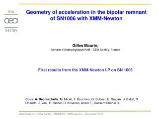 Geometry of acceleration in the bipolar remnant of SN1006 with XMM-Newton