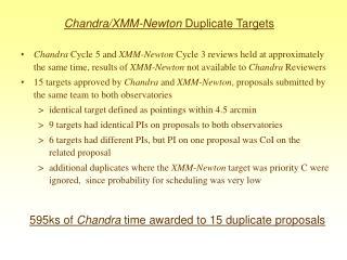 Chandra/XMM-Newton  Duplicate Targets
