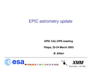 EPIC astrometry update