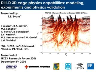 DIII-D 3D edge physics capabilities: modeling, experiments and physics validation