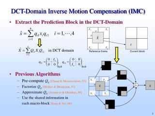 DCT-Domain Inverse Motion Compensation (IMC)