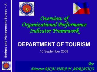 Overview of Organizational Performance Indicator Framework