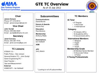 GTE TC Overview As of 15 July 2012