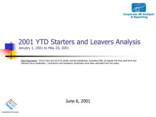 2001 YTD Starters and Leavers Analysis January 1, 2001 to May 20, 2001