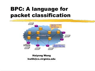 BPC: A language for packet classification