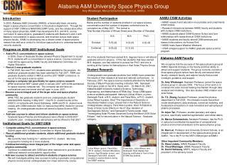 Alabama A&M University Space Physics Group Amy Winebarger, Marius Schamschula, Ravi Lal, AAMU