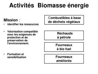 Activit s  Biomasse  nergie