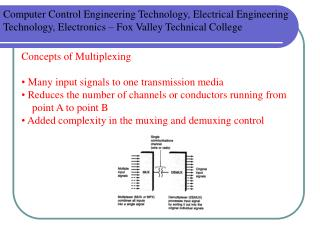 Concepts of Multiplexing  Many input signals to one transmission media