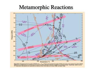 Metamorphic Reactions