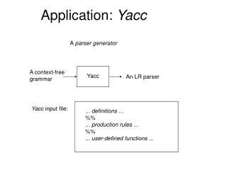 Application:  Yacc