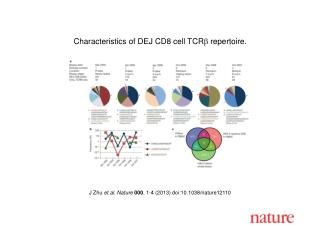 J Zhu  et al. Nature  000 , 1-4 (2013) doi:10.1038/nature12110