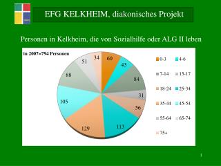 EFG KELKHEIM, diakonisches Projekt