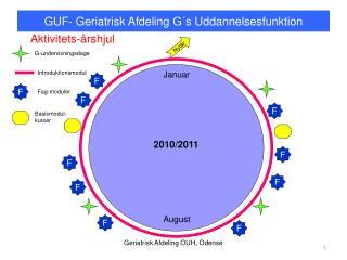 GUF- Geriatrisk Afdeling G´s Uddannelsesfunktion
