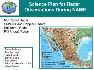 Science Plan for Radar  Observations During NAME