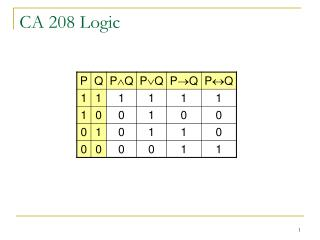 CA 208 Logic