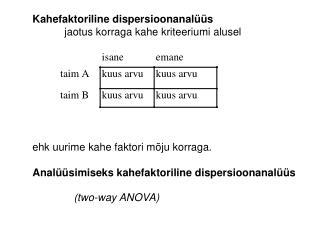 Kahe faktoriline dispersioonanalüüs jaotus korraga  kahe  kriteeriumi alusel