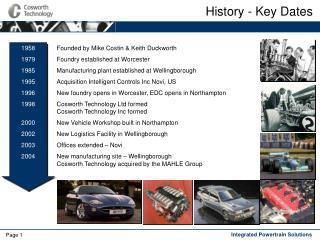 History - Key Dates