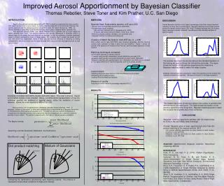 Improved Aerosol  Apportionment  by Bayesian Classifier