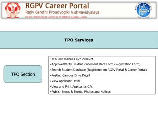 TPO Section