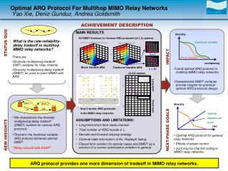 Optimal ARQ Protocol For Multihop MIMO Relay Networks Yao Xie, Deniz Gunduz, Andrea Goldsmith