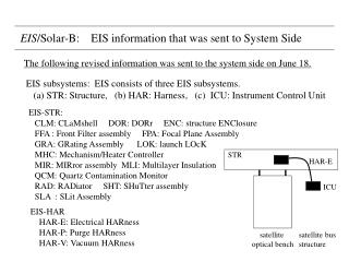 EIS /Solar-B:    EIS information that was sent to System Side