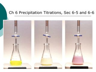Ch 6 Precipitation Titrations, Sec 6-5 and 6-6