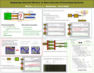 Applying Control Theory to Data Stream Processing Systems