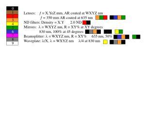 Lenses:    =  X.YeZ mm, AR coated at WXYZ nm  =  350 mm AR coated at 635 nm