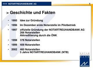> Geschichte und Fakten